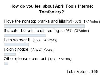 AprilFools_poll_results