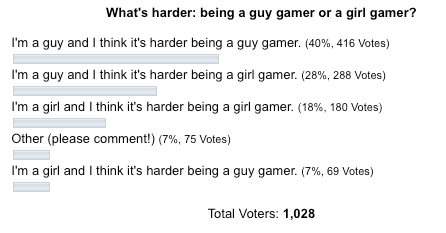 poll-guygirlgamers